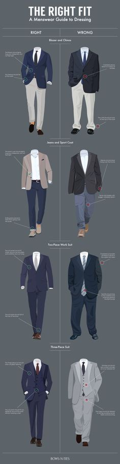 Know all the right fits to the menswear work essentials including blazers and jeans, chinos and sports coats, two piece suits and three piece suits. This compelling infographic helps men navigate the rights and wrongs of men's fashion.