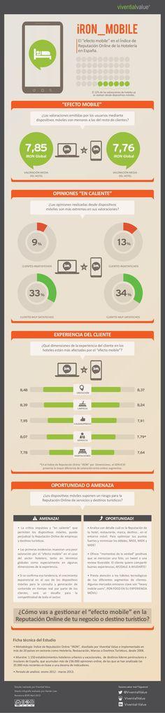 Consumidores mobiles vs digitales