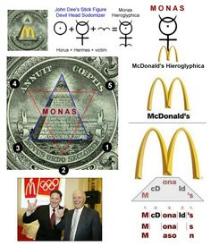 McDonald's Illuminati Symbol | Monas - Hidden Meaning of McDonald's Golden Arches, and the Great Seal ...