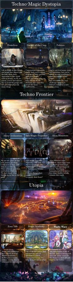 Magic Powers CYOA V1.3