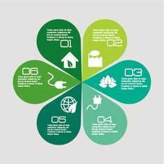 Ecology and energy infographic vector illustration 08 Chart Infographic, Infographic Powerpoint, Infographic Templates, Leaflet Design, Chart Design, Page Design, Web Design, Graphic Design, Mind Map Design