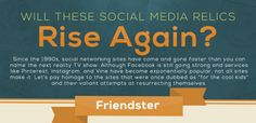 The rise and fall of social media players