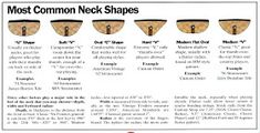 Music: Guitar Neck (Profiles)