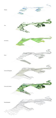 Urban Park of Palouriotissa Third Prize Winning Proposal / Groundlab + Clara Oloriz,Terraces axonometric diagram © Groundlab