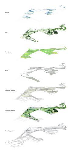 Urban Park of Palouriotissa Third Prize Winning Proposal / Groundlab + Clara Oloriz,Terraces axonometric diagram © Groundlab