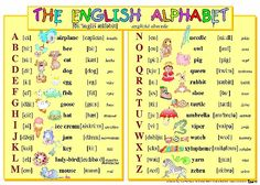 řadové číslovky anglicky - Hledat Googlem English Alphabet, English Grammar, American Idioms, Classroom Decor, Periodic Table, Bee, Language, Teaching, Learning English