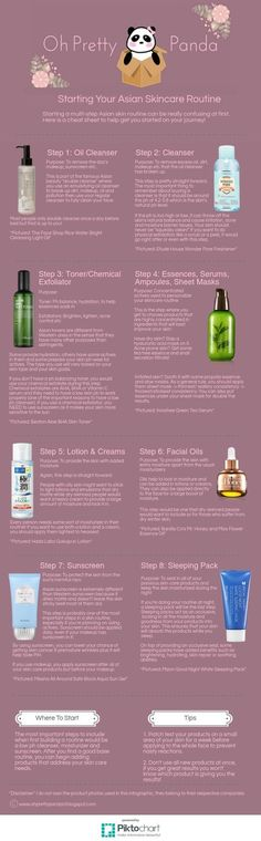 Oh Pretty Panda's Starting Your Asian Skincare Routine Infographic