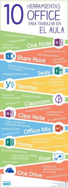 10 herramientas Office para usar en el aula 10 Office tools to use in the classroom - - One Note, Study Techniques, Teaching Techniques, School Study Tips, Flipped Classroom, Instructional Design, Educational Websites, School Hacks, Teacher Hacks
