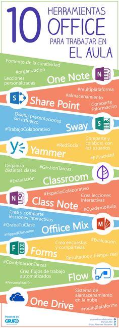 10 herramientas Office para usar en el aula #infografia