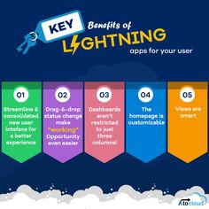 If you're looking to improve customer engagement, Salesforce Lightning may just be the perfect platform for you. Salesforce Services, Salesforce Crm, Salesforce Developer, Salesforce Integration, Customer Engagement, Business Technology, Business Organization, Lightning, Einstein