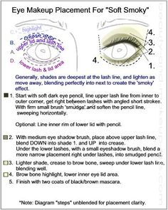 Wow, this is an awesome quick tutorial on just how NOT to mess up the 'Old Smokey' eye effect.  IMHO - absolutely foolproof.  Makeup application can sometimes be a bit tricky so anything that takes the guess work out of it is good for me :)  Another bunch of info on makeup application: http://www.skincarehq.org/articles/makeup-application  Pic courtesy of www.beauty-and-makeup-tips.com