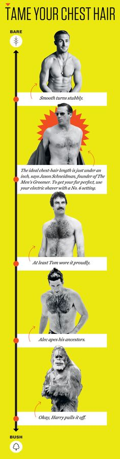 What Your Chest Hair Should Look Like  http://www.menshealth.com/grooming/chest-hair-styles?cid=OB-_-MH-_-TB