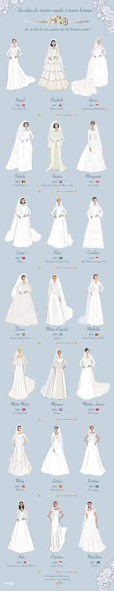 Les robes de mariée royales à travers le temps