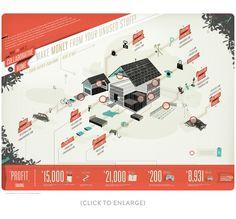 #infographic #design #3d #2d
