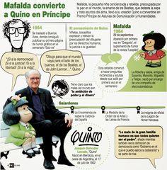 De amor y pedagogía: Mafalda ya tiene Príncipe