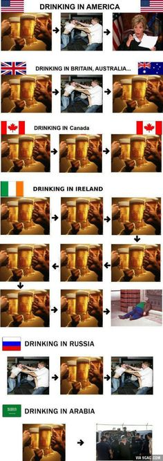 Drinking around the world