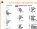 food group list printable