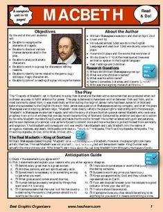 Macbeth Complete Unit Graphic Organizer in by Teach and Earn Enterprises English Gcse Revision, Gcse English Literature, British Literature, Teaching Literature, English Study, Learn English, Inspirational Quotes For Students, School Study Tips, Student Engagement