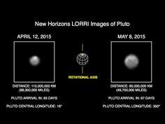 More Detail as New Horizons Draws Closer #nasa