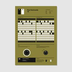 Paul Hardcastle - Program Your Drum Machine - Infographic Music Mix, Good Music, Roland Tr 808, Paul Hardcastle, Foley Sound, Drum Patterns, Drums Beats, Drum Machine, Sound Design