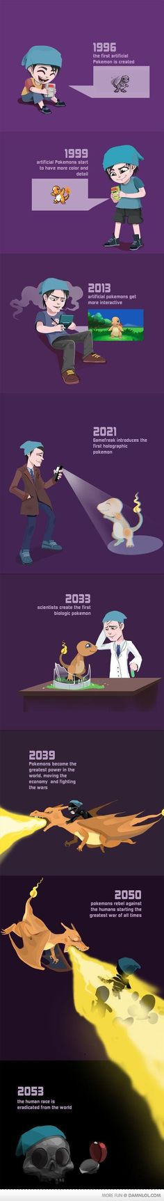 What would happen if pokemon were real....