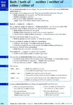 English Grammar Tenses, Teaching English Grammar, Grammar And Punctuation, Spelling And Grammar, Grammar And Vocabulary, Grammar Lessons, English Language Learning, English Vocabulary, Easy Grammar