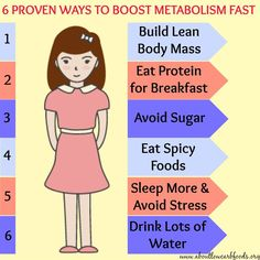 Various foods affect hunger, cravings and hormones in different ways. Here are 6 ways to boost metabolism and burn off excess fat that are tried-and-true. Low Carb Diet Menu, Low Calorie Diet, Low Carb Dinner Recipes, No Carb Diets, Ways To Boost Metabolism, Healthy Food Choices, Healthy Meals, Healthy Eating, Low Carb Breakfast