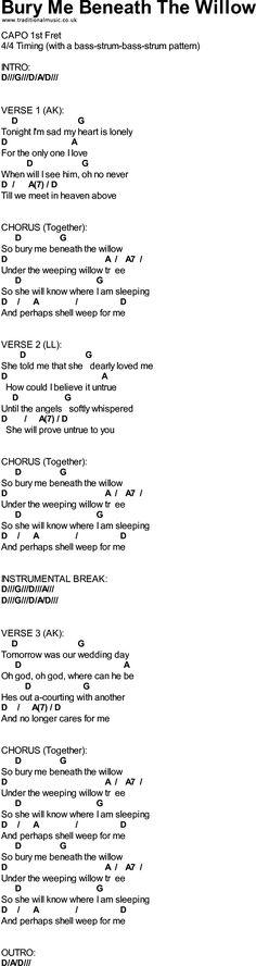 Lamb of God- Bury Me Under the Sun (most lyrics) - YouTube