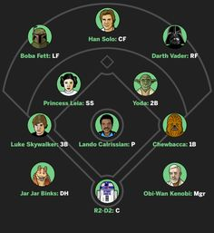 This lineup is built on lightsabermetrics, using empirical data to outslug the evil empire. It features a Sith lord with a sweet stroke, a Wookiee with an impressive WAR and a droid who can draw walks. And these Jedis aren't afraid to embrace the dark side, making squeeze plays and painting the black. May the forceout be with you.