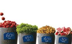 O absurdo desperdício de alimentos ao redor do mundo