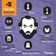 Curiosidades sobre Stanley Kubrick Spartacus, Stanley Kubrick, Cinema, Signs, Movie Posters, Movies, Movie Theater, Films, Novelty Signs