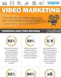 infografico-video-marketing Marketing Digital, Corporate Communication, Digital Media, Words, Log Projects