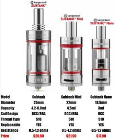 A direct competitor for the Aspire Atlantis - the #KangerSubtank review http://www.whichecigarette.com/reviews/kanger-subtank/ by #whichecigarette check it out!