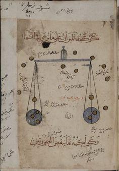 Kitab-al-bulhan Libra