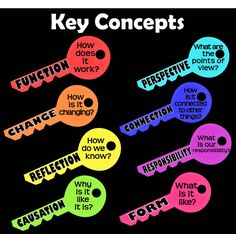 Key Concepts --> could be adapted to self-regulated learning components