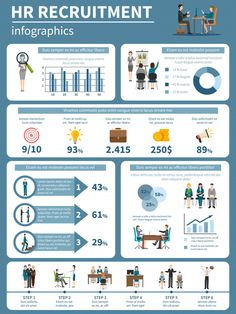 Recruitment hr people infographics Free ... | Free Vector #Freepik #freevector #freebackground #freeabstract-background #freebusiness #freeabstract Infographic Tools, Creative Infographic, Medical Brochure, Business Brochure, Modern Business Cards, Business Card Design, Leaflet Layout, Executive Summary Template, Research Poster