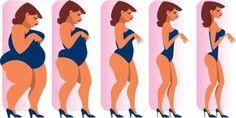 como funciona a dieta para secar barriga