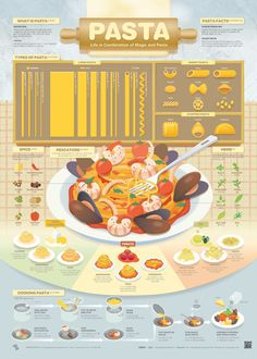 Datengrafiken 1904 Pasta on Behance My House is Clean, Why do I Need an Air Purifier? Food Graphic Design, Graphic Design Posters, Food Design, Recipe Drawing, Food Cartoon, Information Design, Food Drawing, Food Facts, Aesthetic Food