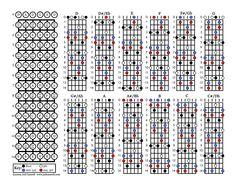 GuitarNeck_DADGAD.jpg 1,553×1,200 pixels