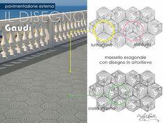 pavimento in calcestruzzo con disegni di GAUDI. 2 spessori pedonabile 3,5cm e carrabile 4,5 cm. Balaustre nello stesso materiale http://www.gaianetwork.eu/slide.php?lang=ita&target_vol=66&id_volume=81#http://www.gaianetwork.eu/public/volumi/photo/81/4145.jpg