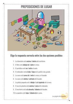 Preposiciones de lugar / La página del español