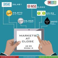 CSB Markets at Close: (June 09) #sensex #nifty #bullion #forex as at 7.00 pm