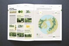 UPS Sustainability ← Emotive Brand