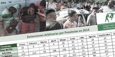 6.094 detenciones arbitrarias en Cuba desde que comenzó el 2016