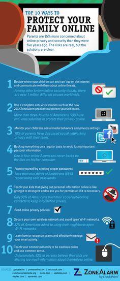 10 maneras de proteger a tu familia de peligros online #infografia #infographic
