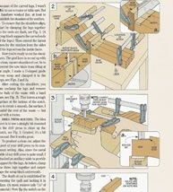 TedsWoodworking 16,000 Woodworking Plans Review | Woodworking Plans, Tools Guide