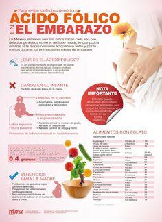 Ácido folico en el embarazo