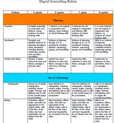 7. Assessment - Preparing for a Contemporary Classroom