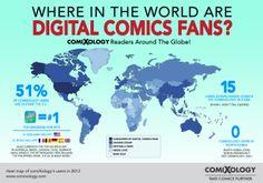 comiXology  I love platform independent digital services!
