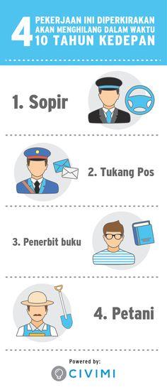 4 Pekerjaan Ini Diperkirakan Akan Menghilang Dalam Waktu 10 Tahun Kedepan (Infographic)